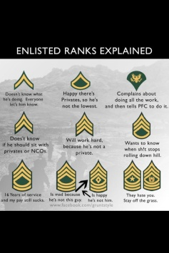 enlisted-ranks